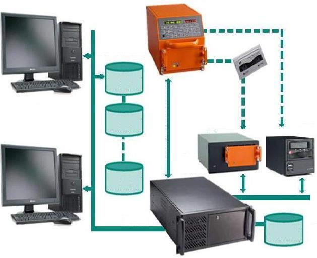 Software prodotti instrumentation for Software di progettazione di architettura domestica